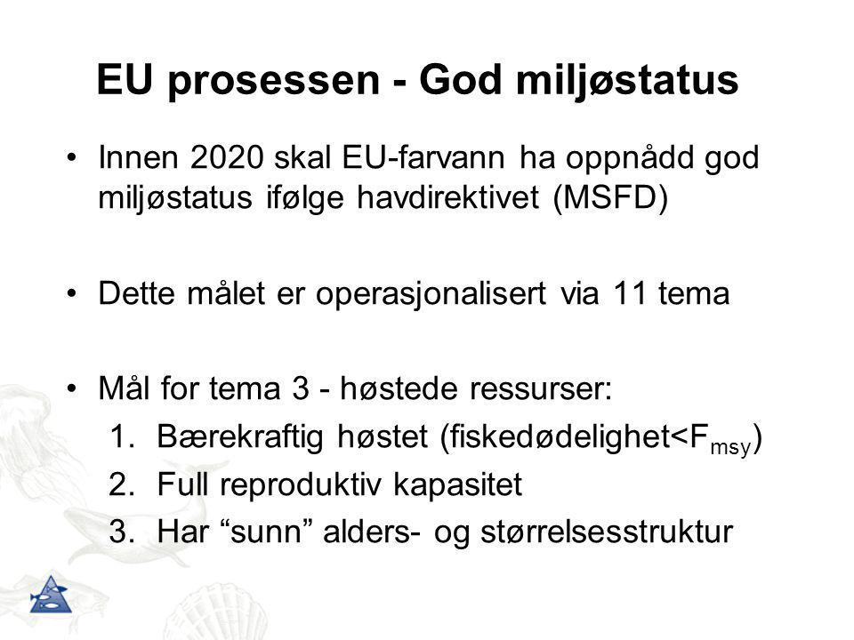 EU prosessen - God miljøstatus