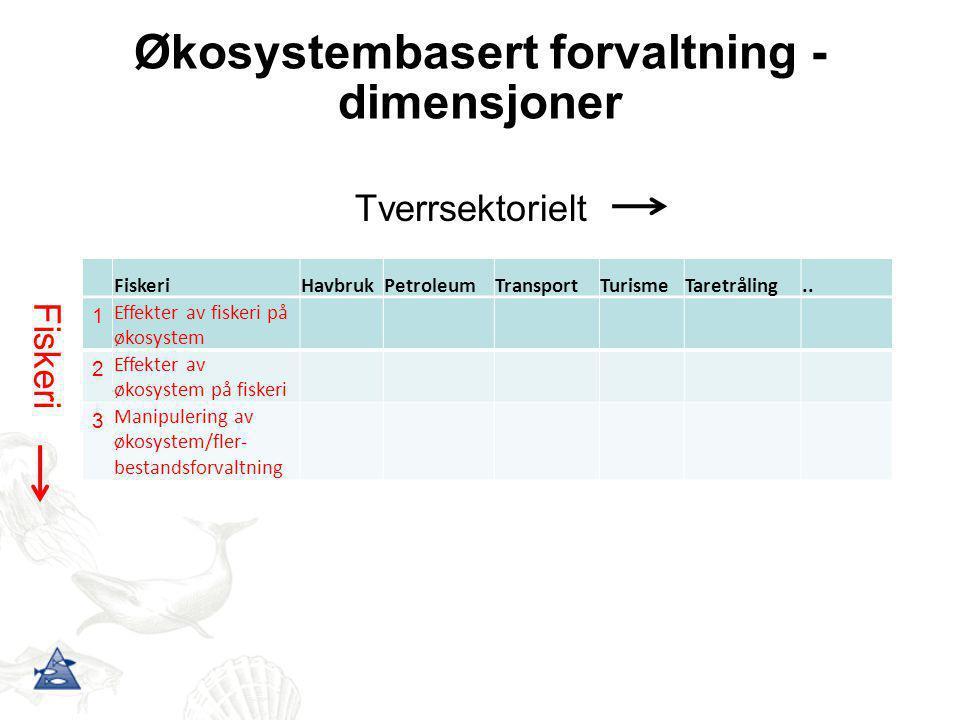 Økosystembasert forvaltning - dimensjoner