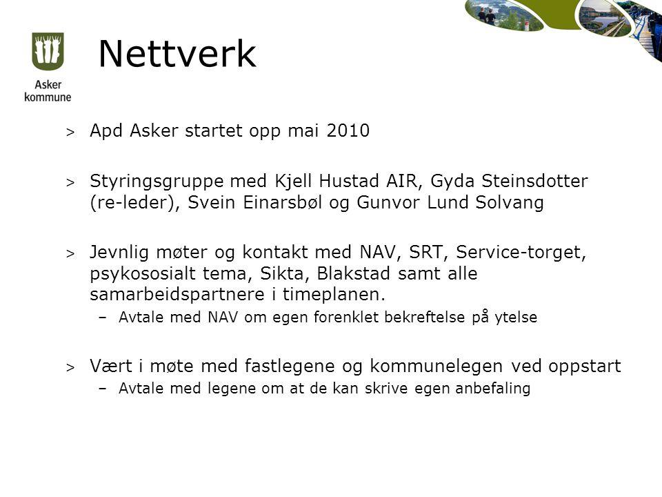 Nettverk Apd Asker startet opp mai 2010