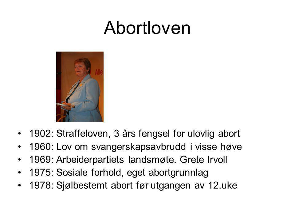 Abortloven 1902: Straffeloven, 3 års fengsel for ulovlig abort