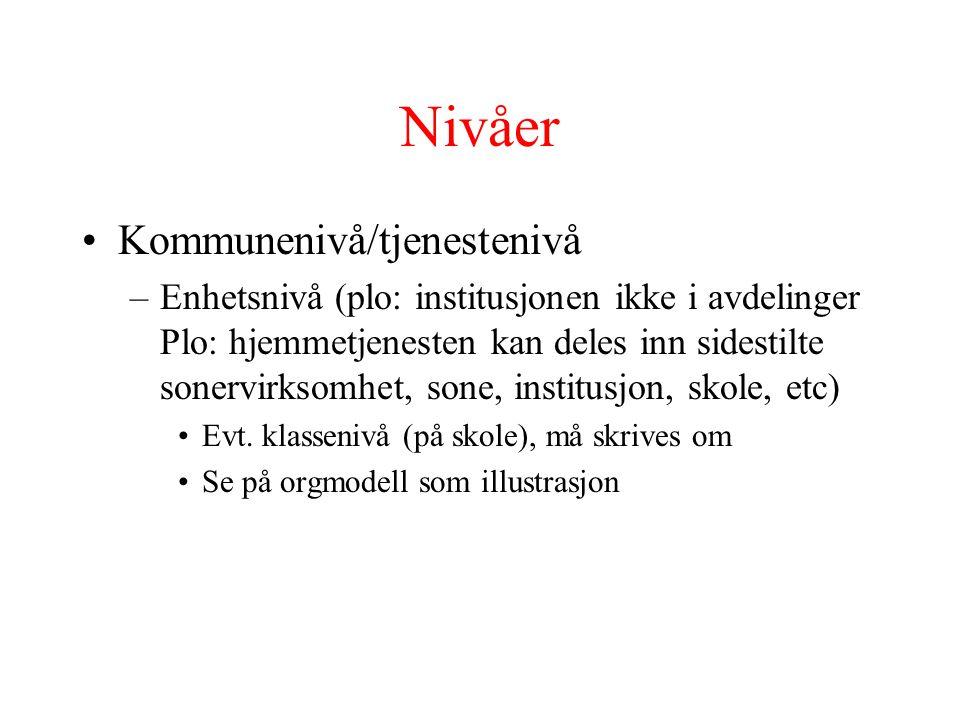 Nivåer Kommunenivå/tjenestenivå