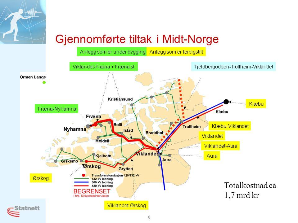 Gjennomførte tiltak i Midt-Norge
