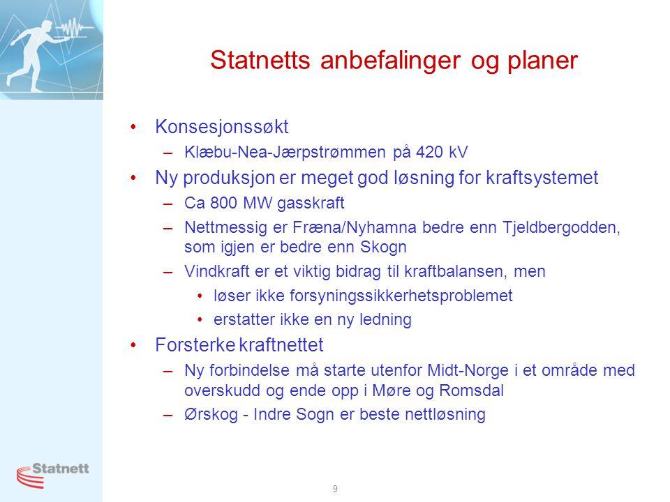 Statnetts anbefalinger og planer