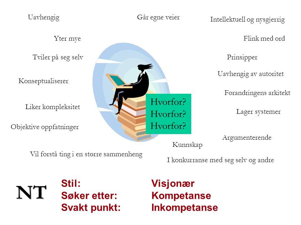 Stil: Visjonær Søker etter: Kompetanse Svakt punkt: Inkompetanse