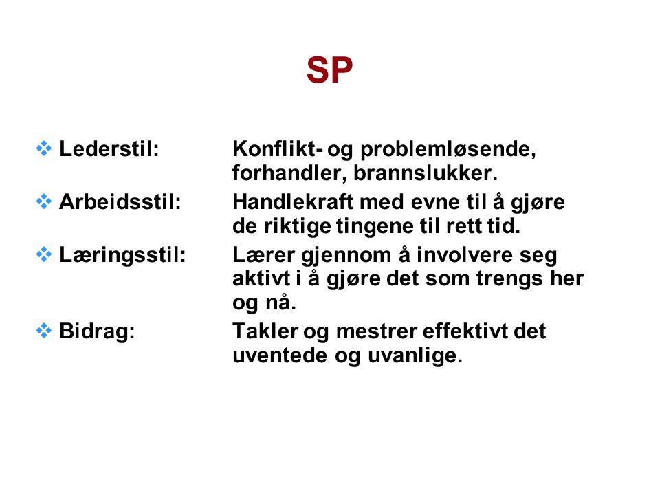 SP Lederstil: Konflikt- og problemløsende, forhandler, brannslukker.