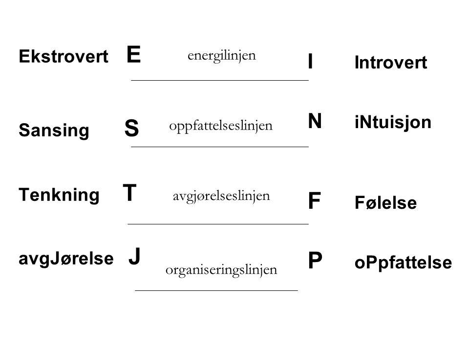 F Følelse P oPpfattelse I Introvert N iNtuisjon Ekstrovert E Sansing S