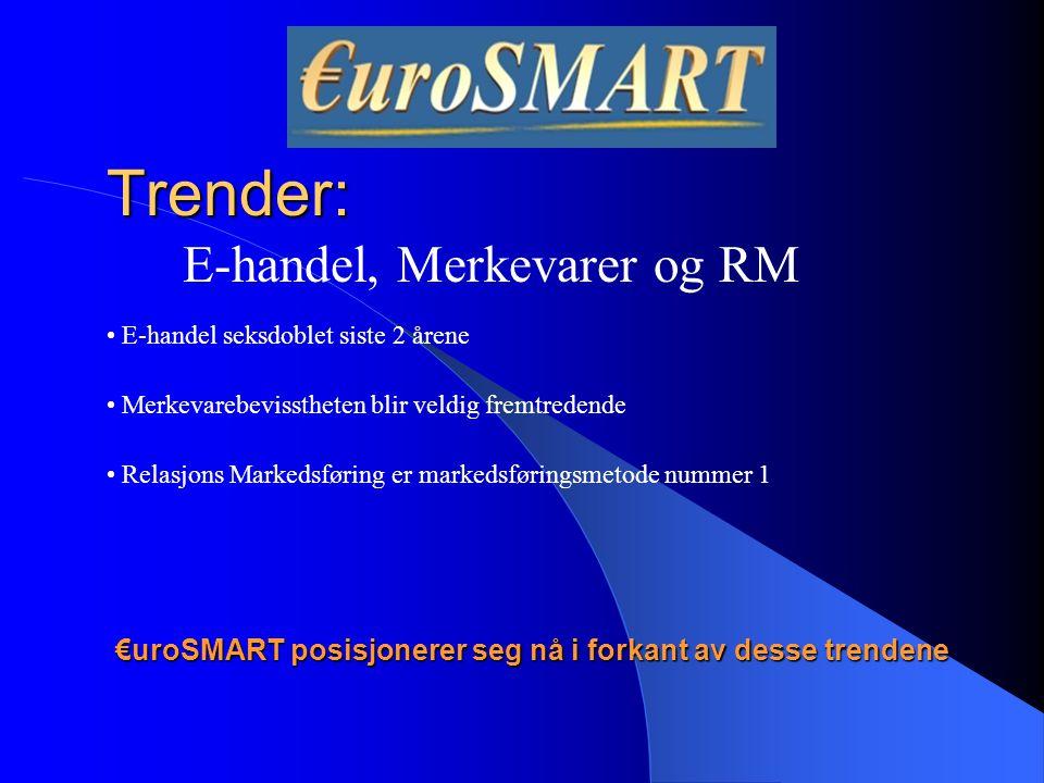 E-handel, Merkevarer og RM