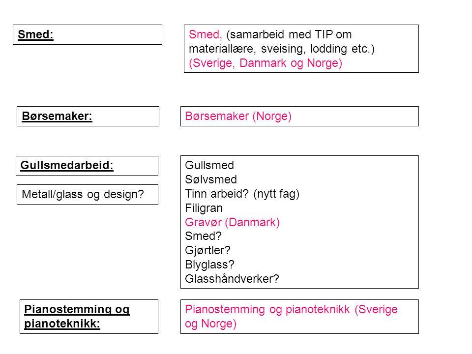 Smed: Smed, (samarbeid med TIP om materiallære, sveising, lodding etc.) (Sverige, Danmark og Norge)
