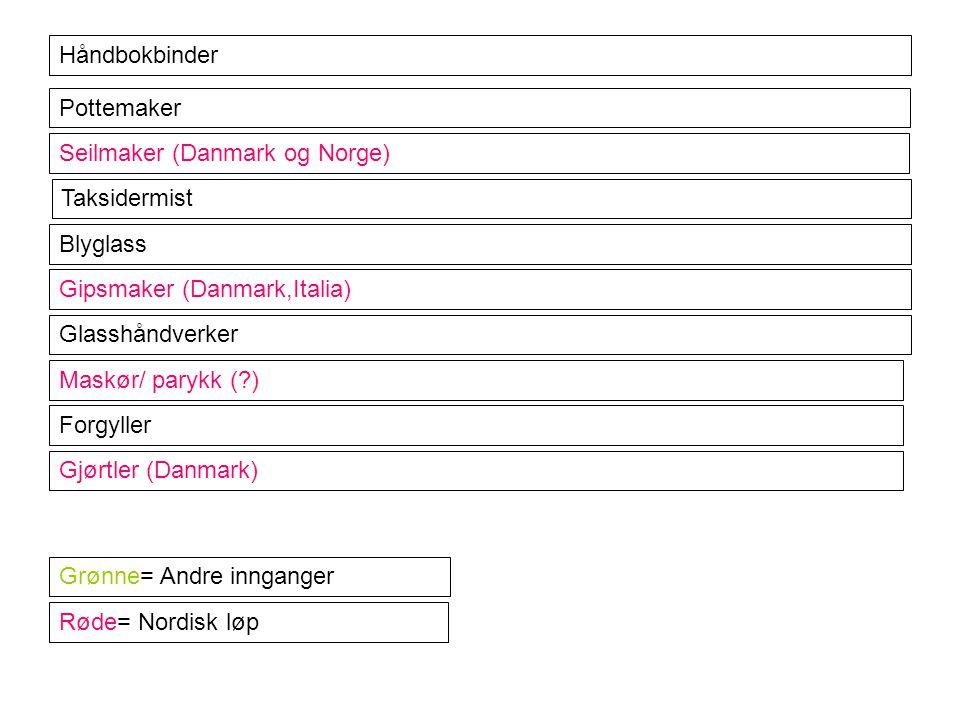Håndbokbinder Pottemaker. Seilmaker (Danmark og Norge) Taksidermist. Blyglass. Gipsmaker (Danmark,Italia)