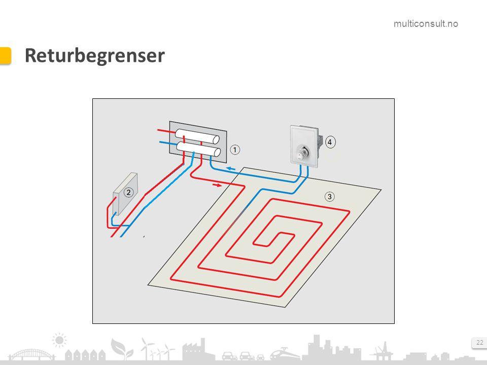 Returbegrenser Multibox- heimeier Rotex-rør: rør-i-rør