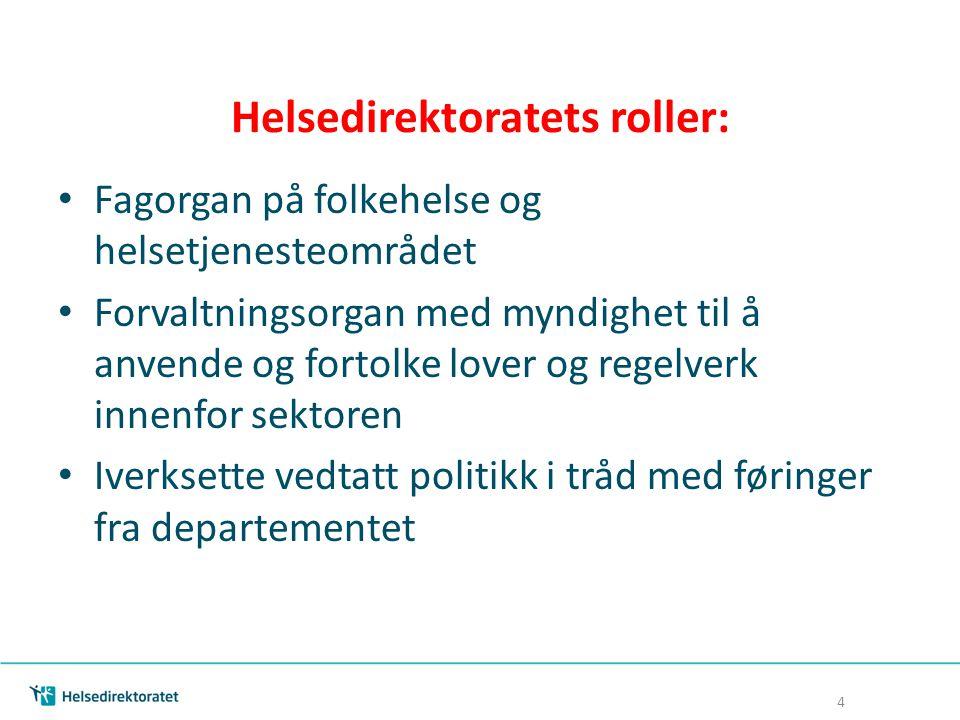 Helsedirektoratets roller:
