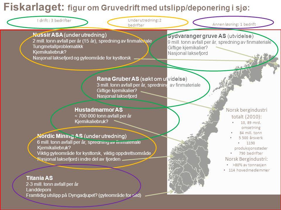 Fiskarlaget: figur om Gruvedrift med utslipp/deponering i sjø: