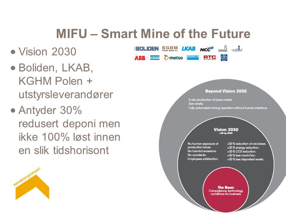 MIFU – Smart Mine of the Future