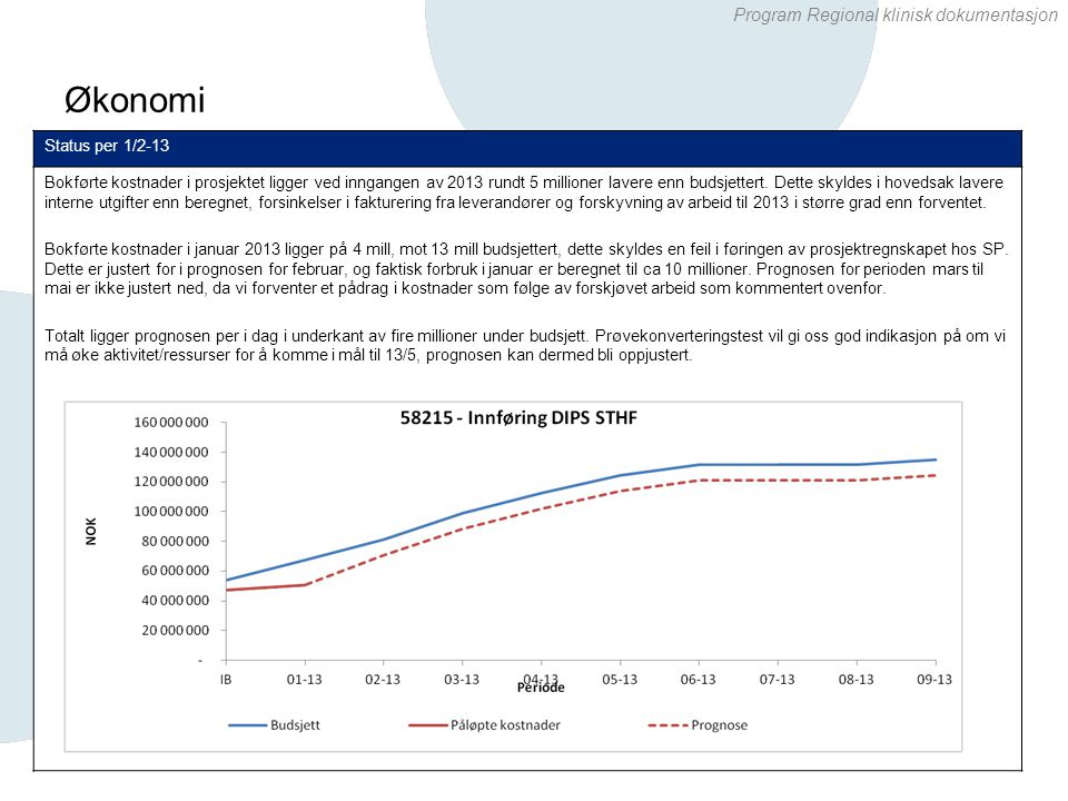 Økonomi Status per 1/2-13.
