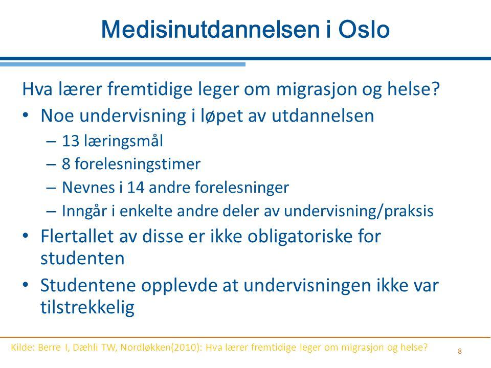 Medisinutdannelsen i Oslo