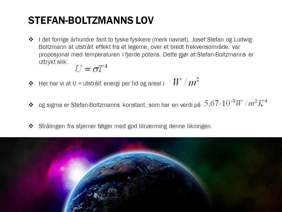 Stefan-Boltzmanns lov