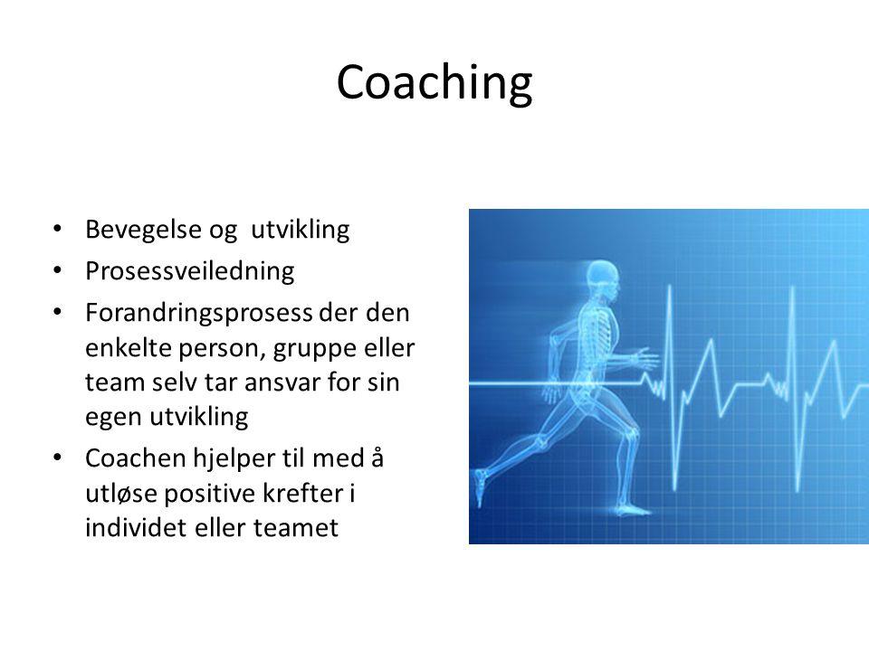 Coaching Bevegelse og utvikling Prosessveiledning