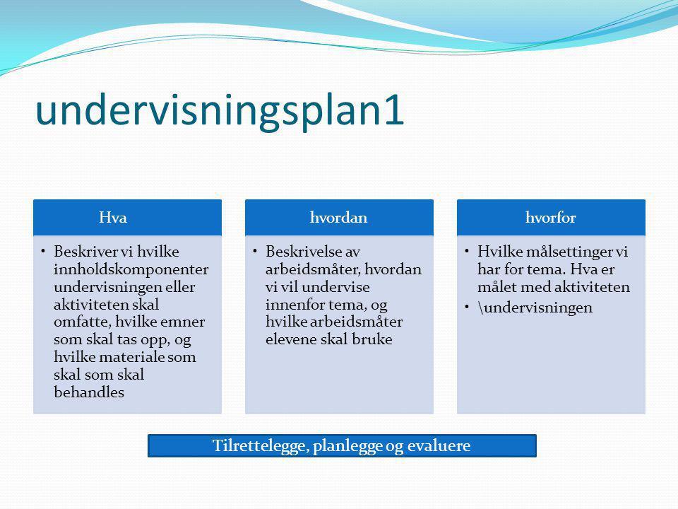Tilrettelegge, planlegge og evaluere