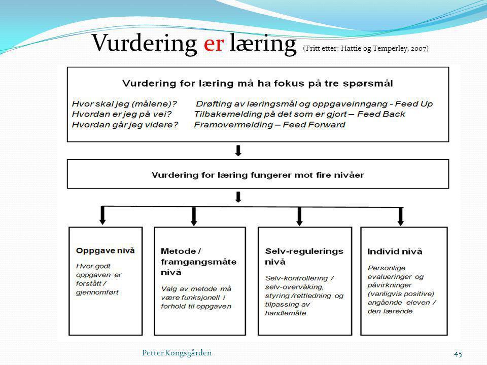 Vurdering er læring (Fritt etter: Hattie og Temperley, 2007)