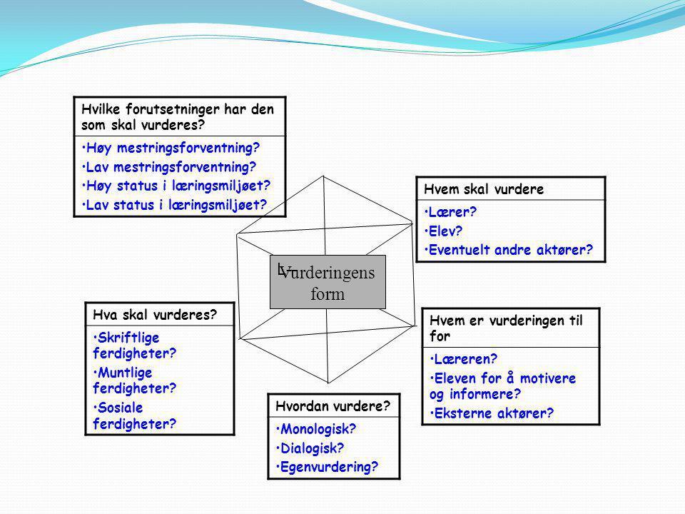 Vurderingens form L-- Hvilke forutsetninger har den som skal vurderes