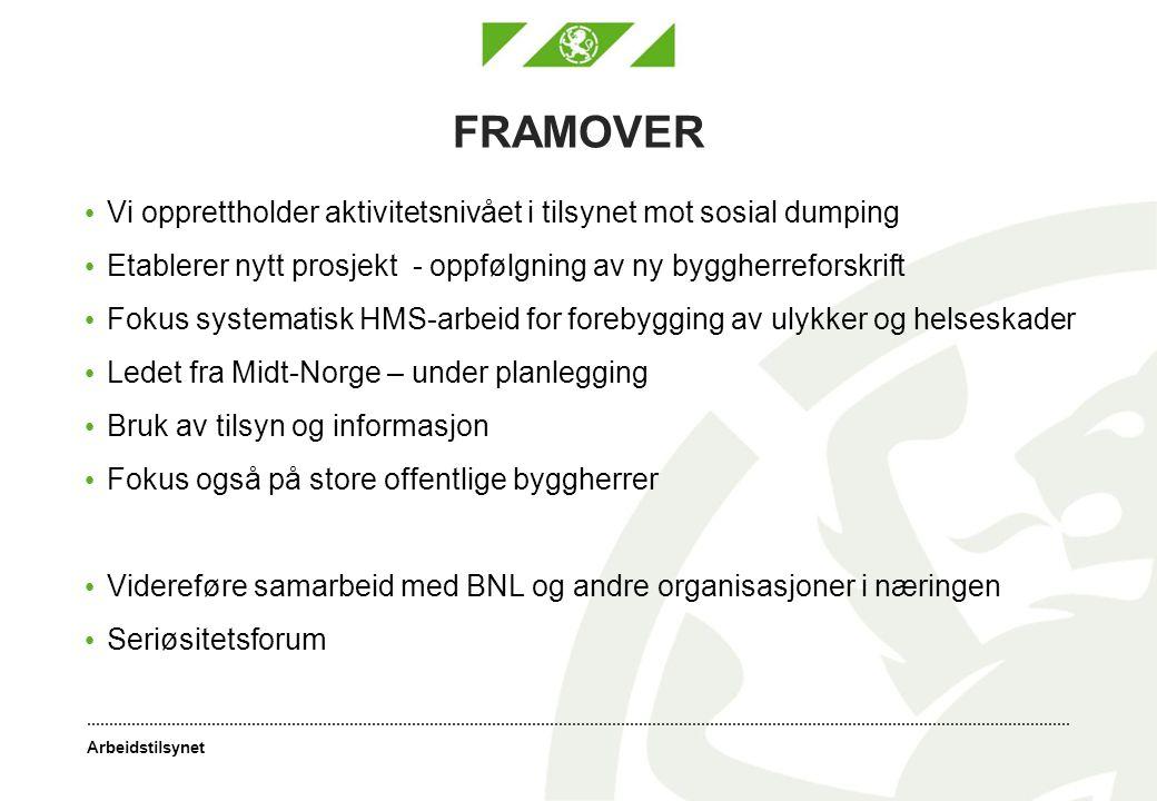FRAMOVER Vi opprettholder aktivitetsnivået i tilsynet mot sosial dumping. Etablerer nytt prosjekt - oppfølgning av ny byggherreforskrift.