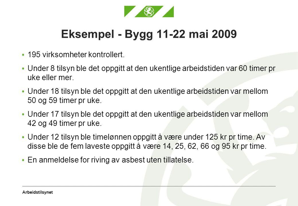 Eksempel - Bygg 11-22 mai 2009 195 virksomheter kontrollert.