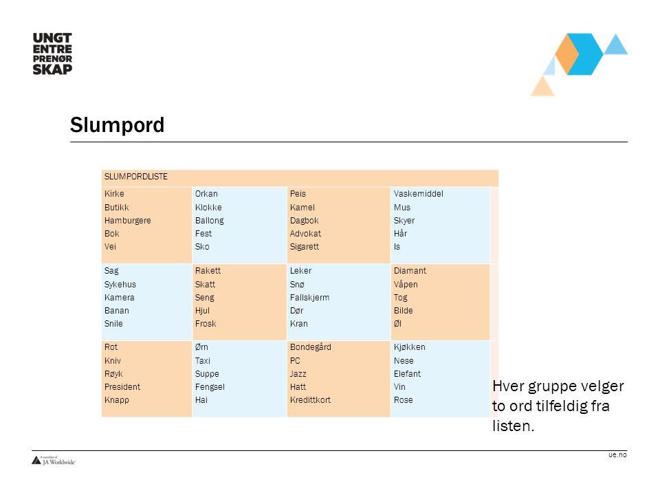 Slumpord Hver gruppe velger to ord tilfeldig fra listen. SLUMPORDLISTE