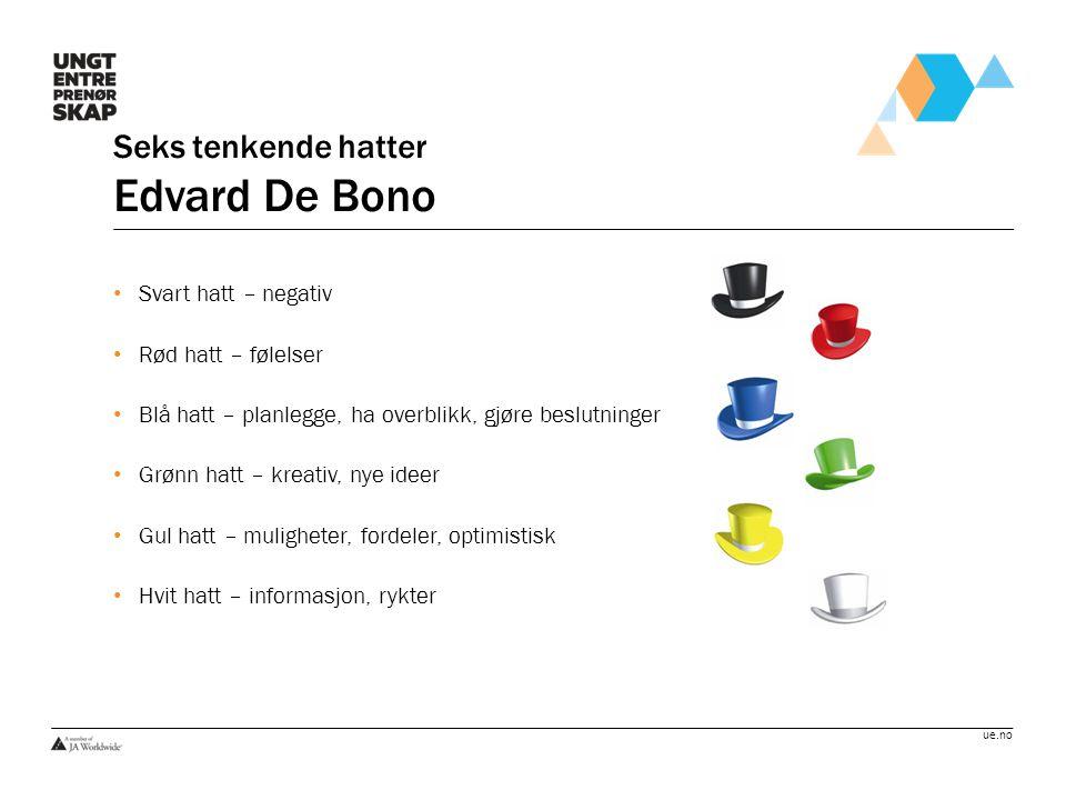 Seks tenkende hatter Edvard De Bono