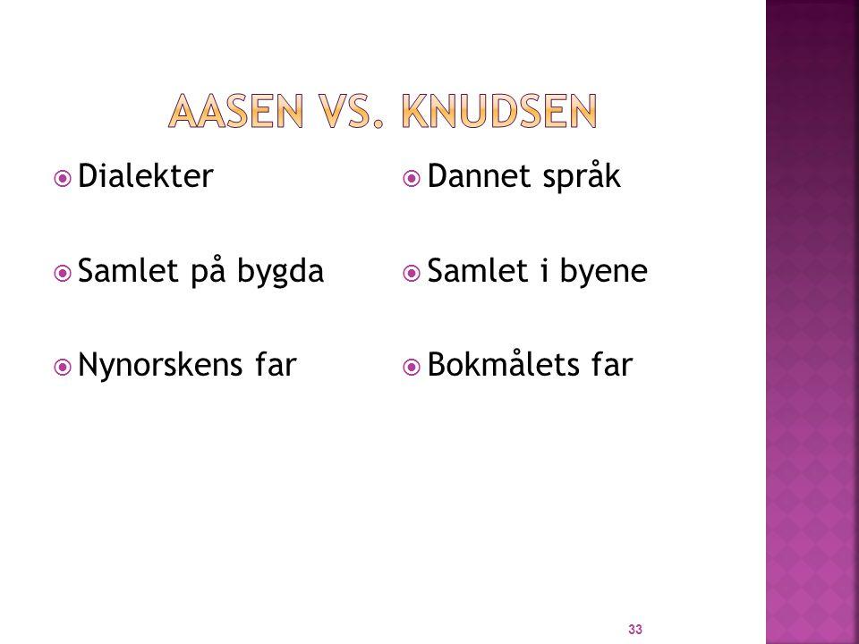 Aasen vs. Knudsen Dialekter Samlet på bygda Nynorskens far