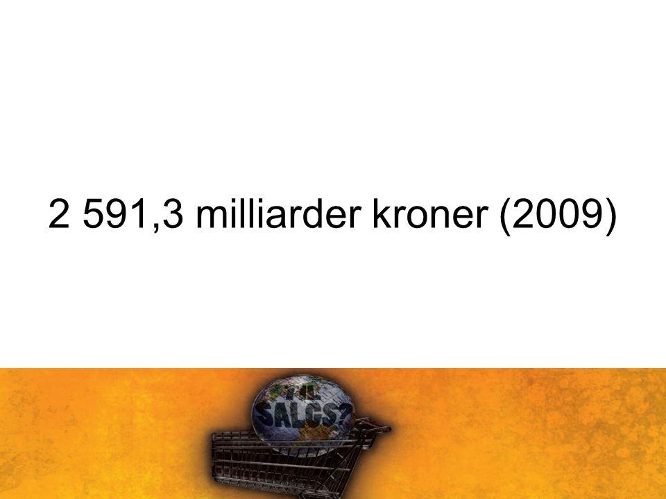 2 591,3 milliarder kroner (2009)