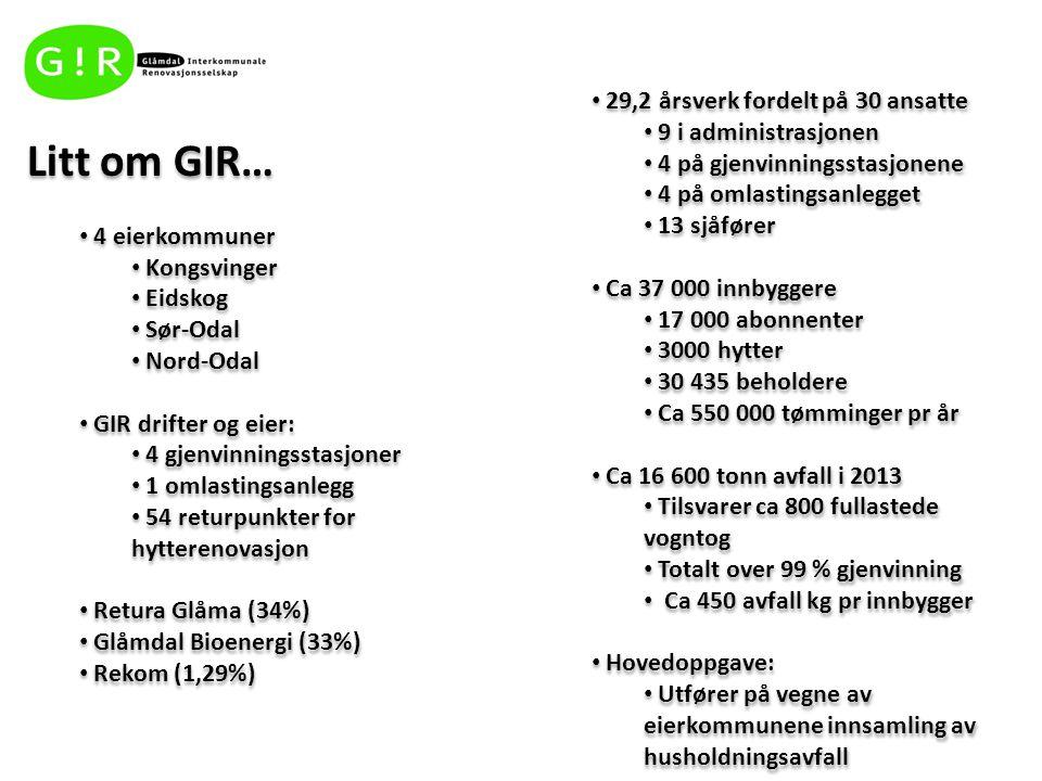 Litt om GIR… 29,2 årsverk fordelt på 30 ansatte 9 i administrasjonen