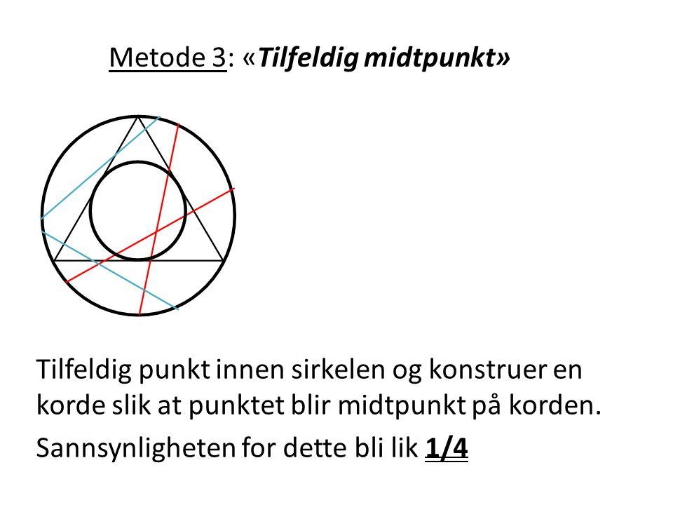 Metode 3: «Tilfeldig midtpunkt»