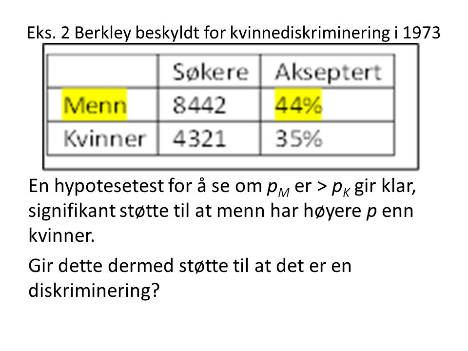 Eks. 2 Berkley beskyldt for kvinnediskriminering i 1973