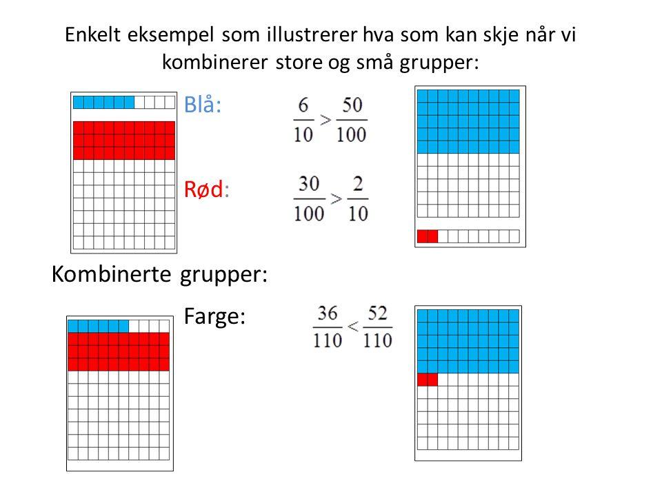 Blå: Rød: Kombinerte grupper: Farge: