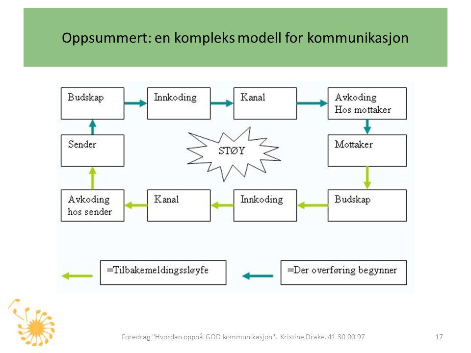 Oppsummert: en kompleks modell for kommunikasjon