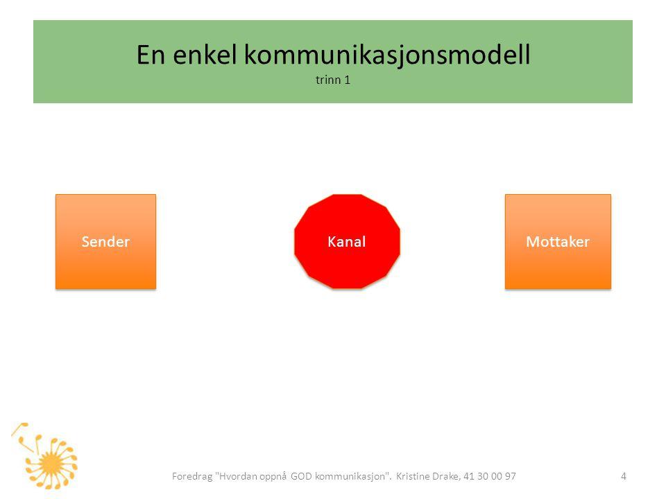 En enkel kommunikasjonsmodell trinn 1