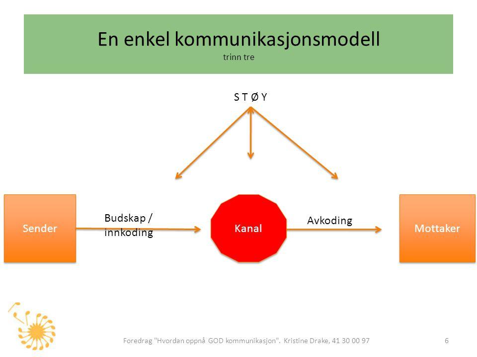 En enkel kommunikasjonsmodell trinn tre