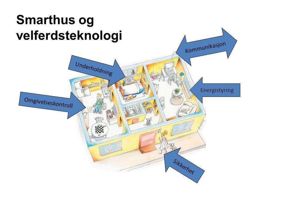 Smarthus og velferdsteknologi