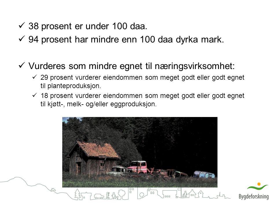 94 prosent har mindre enn 100 daa dyrka mark.