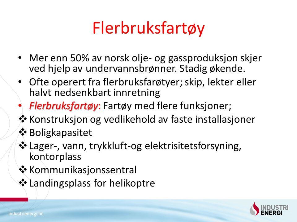 Flerbruksfartøy Mer enn 50% av norsk olje- og gassproduksjon skjer ved hjelp av undervannsbrønner. Stadig økende.