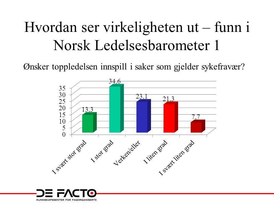 Hvordan ser virkeligheten ut – funn i Norsk Ledelsesbarometer 1