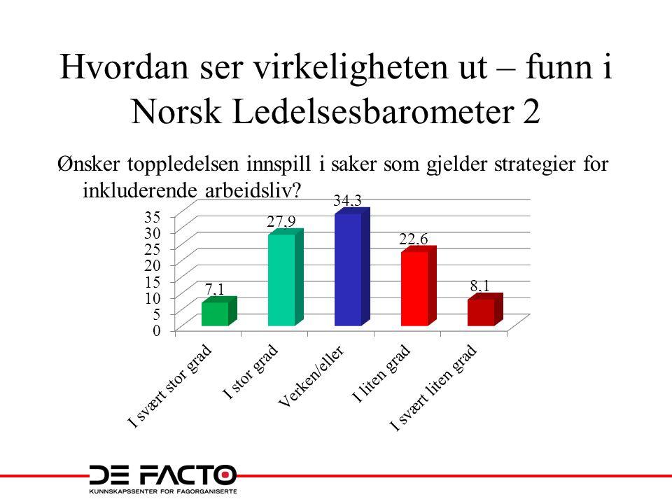 Hvordan ser virkeligheten ut – funn i Norsk Ledelsesbarometer 2