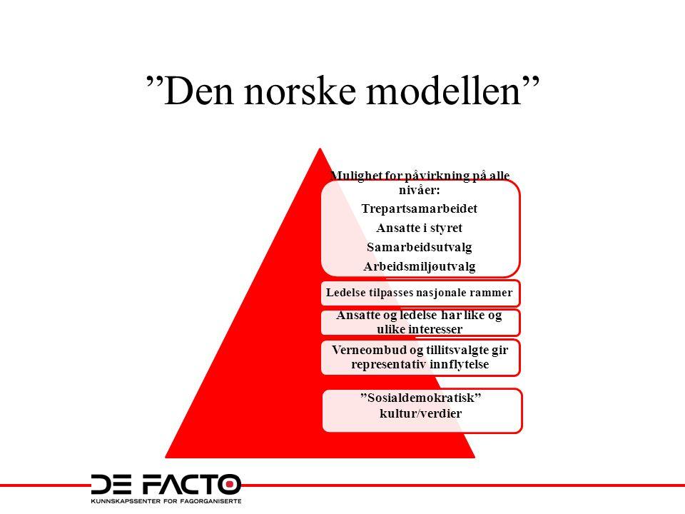 Den norske modellen Mulighet for påvirkning på alle nivåer: