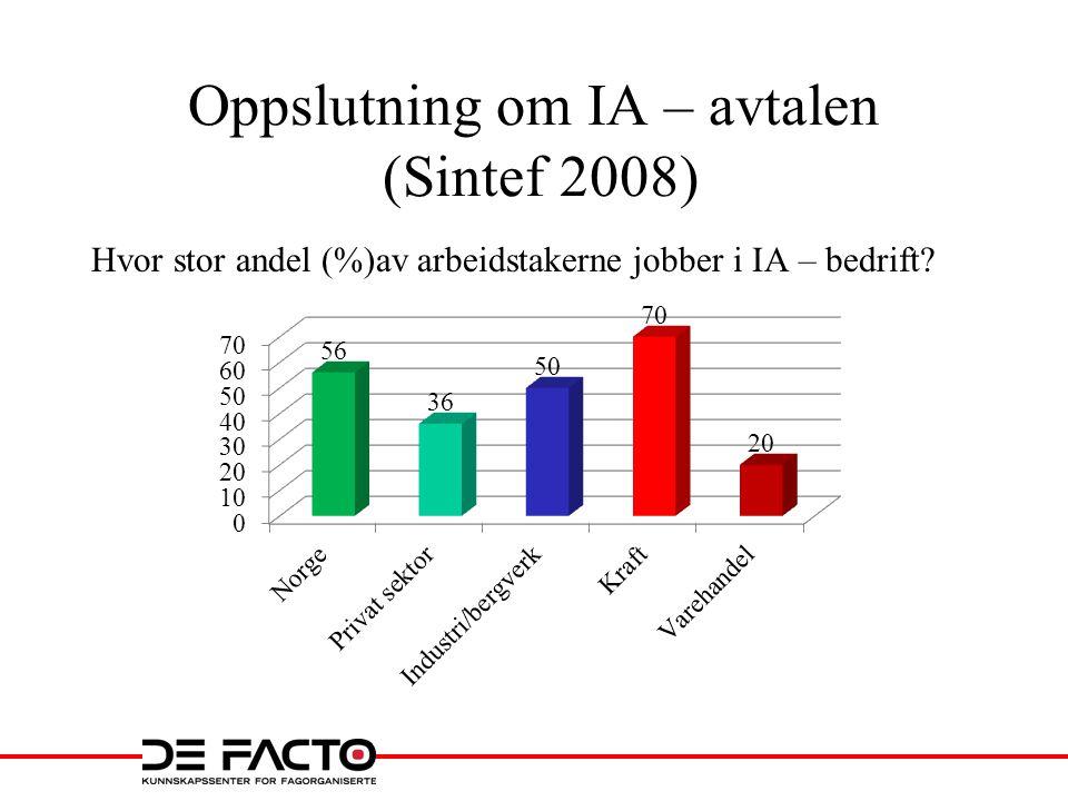Oppslutning om IA – avtalen (Sintef 2008)