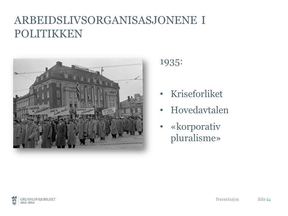 arbeidslivsOrganisasjonene i politikken