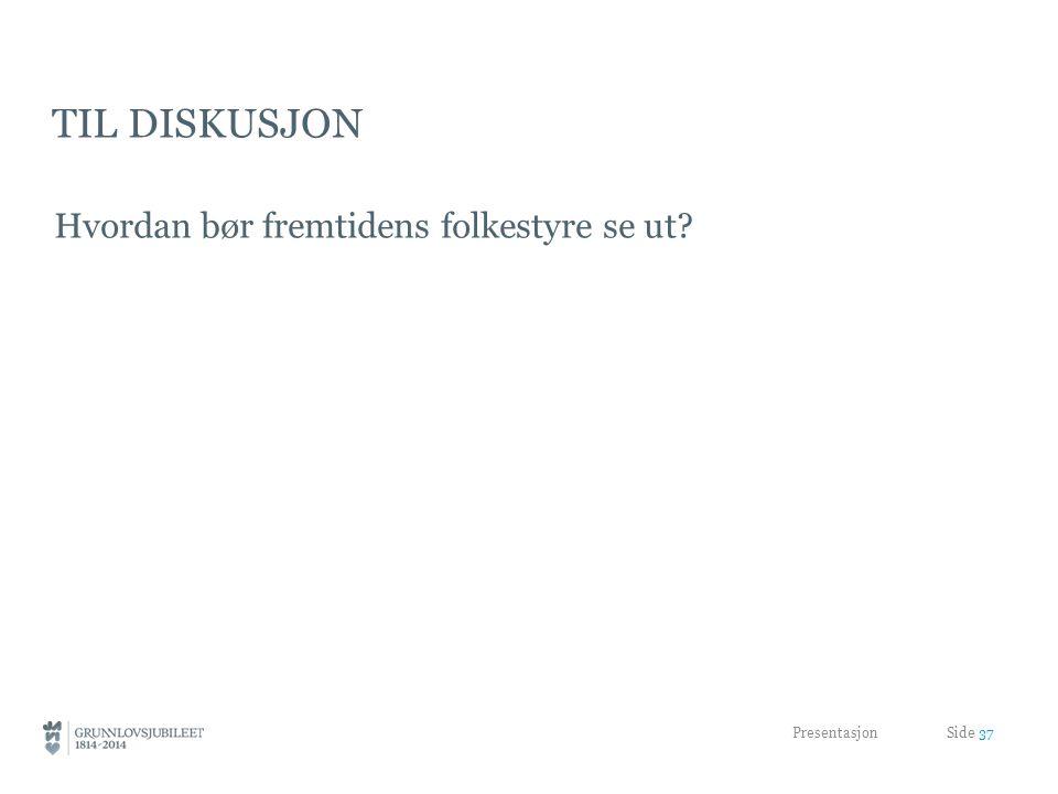 Til diskusjon Hvordan bør fremtidens folkestyre se ut Presentasjon