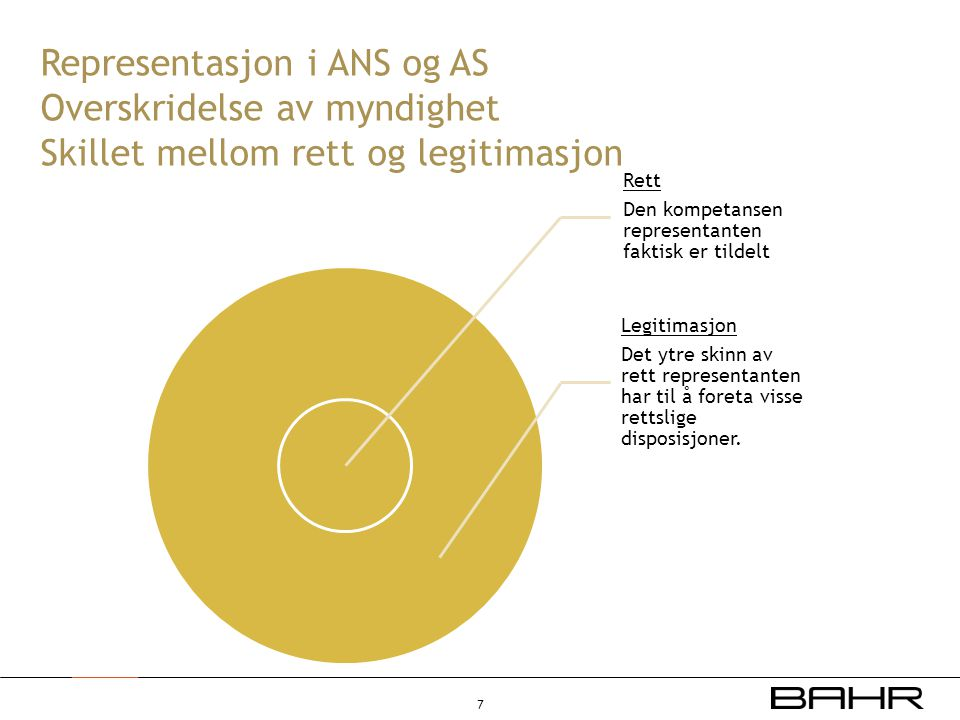 Representasjon i ANS og AS Overskridelse av myndighet Skillet mellom rett og legitimasjon