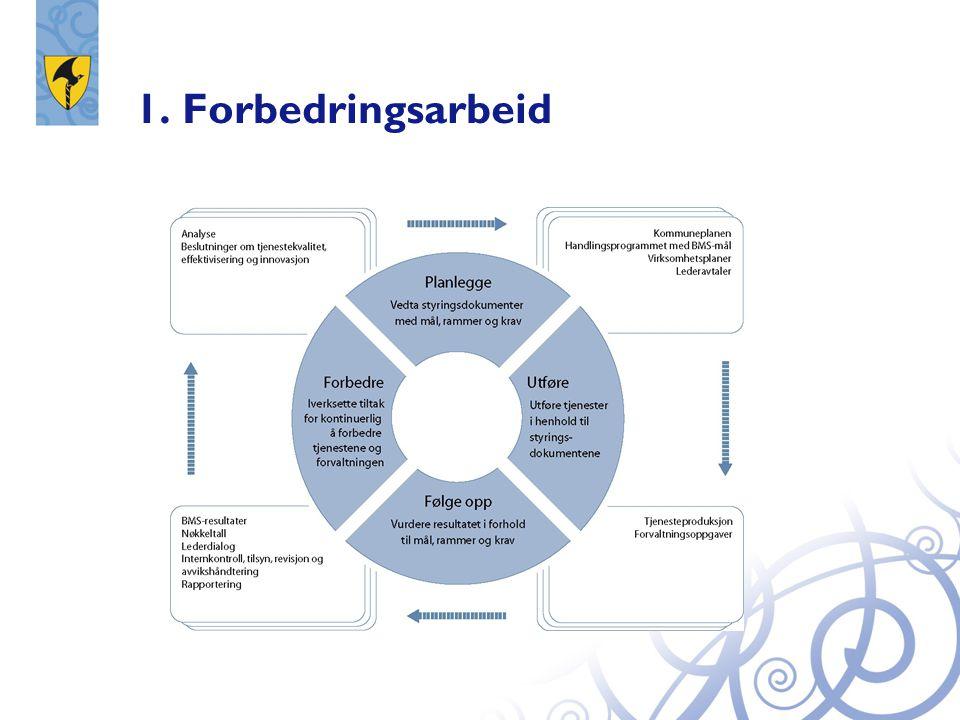 1. Forbedringsarbeid
