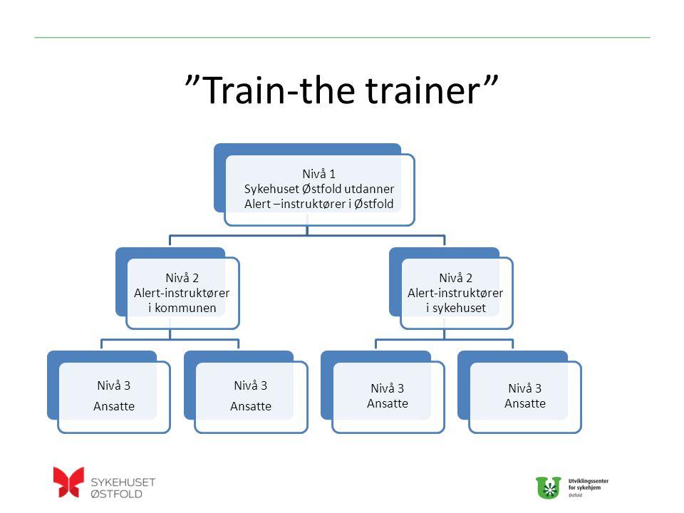 Train-the trainer Har endret/tilført ALERT instruktører i SØ også