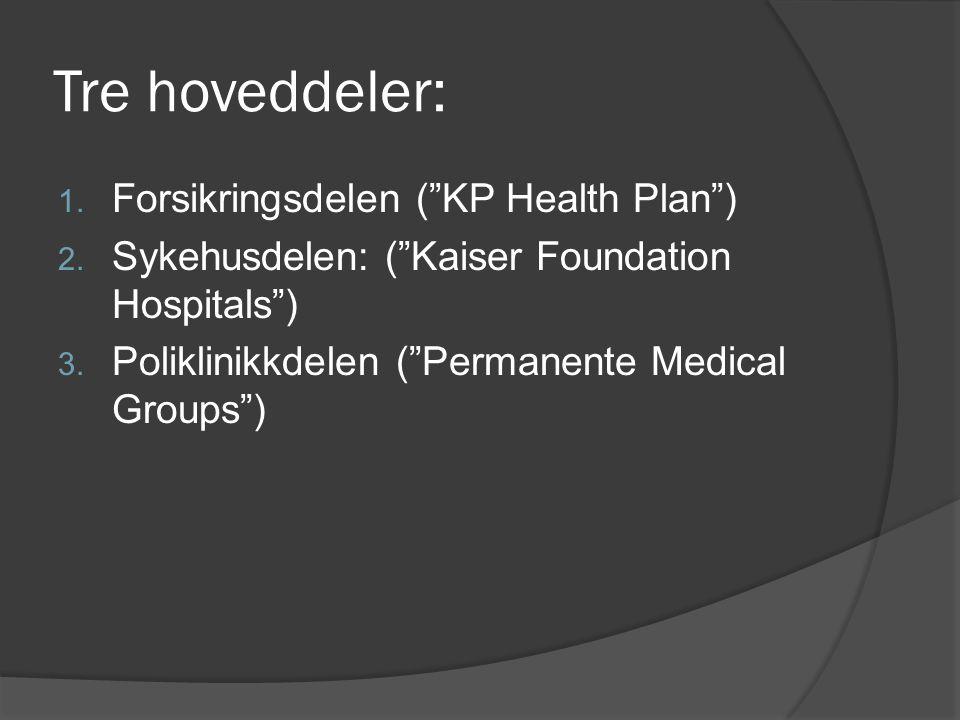 Tre hoveddeler: Forsikringsdelen ( KP Health Plan )